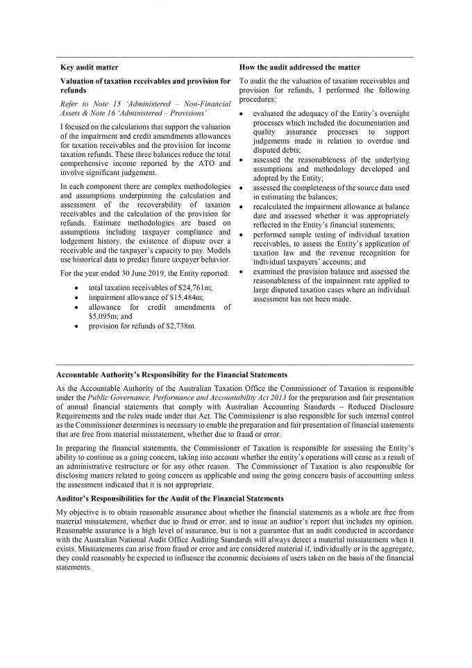 Scanned Independent Auditor's report - page 3. An alternative text version for this image is available from the link below this 4 page report.